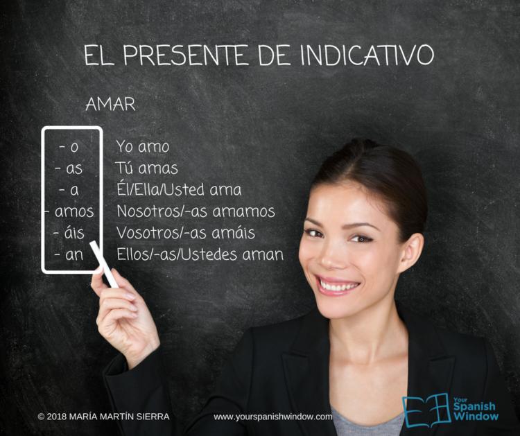 Präsens im Spanischen
